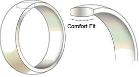 comfort fit example