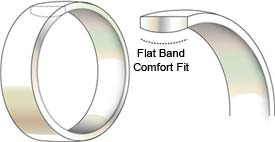 flat fit ring example